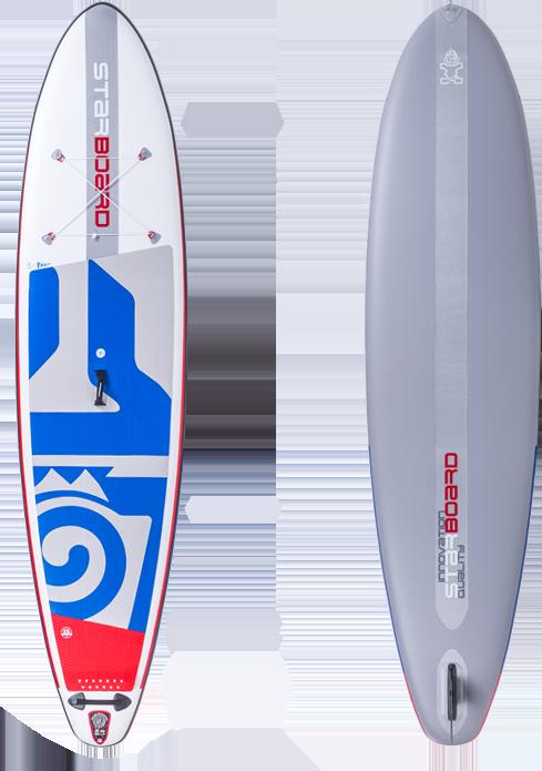 2019 Starboard iGO 12ft x 33in x 6in Inflatable Zen Image